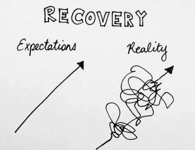chronic illness meme: recovery expectations vs. reality