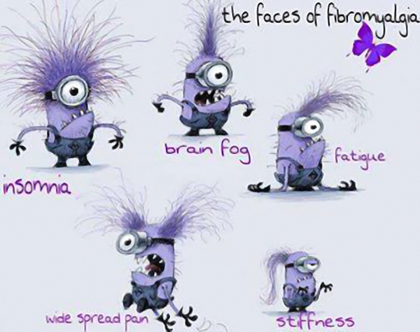 fibromyalgia meme: the faces of fibromyalgia