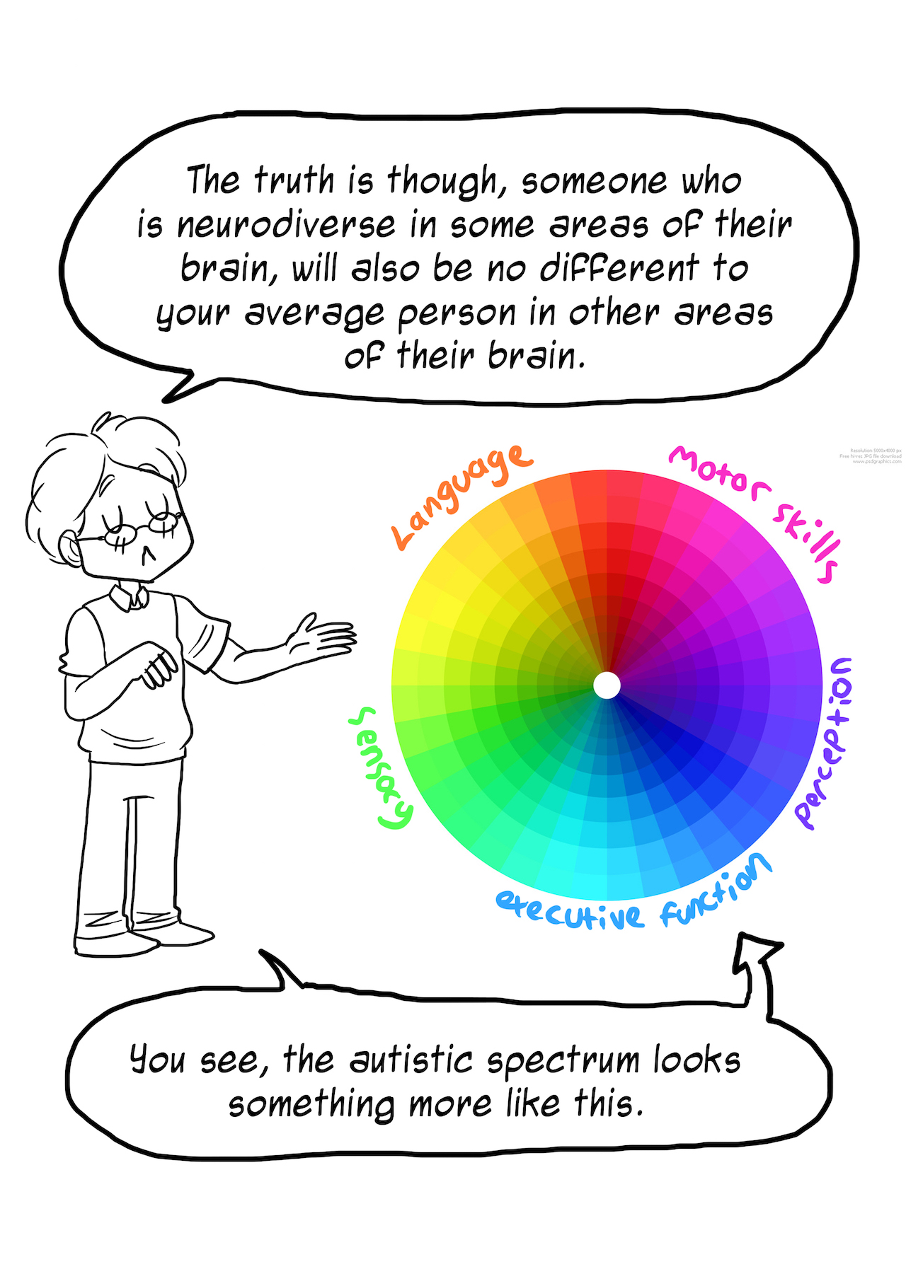 Rebecca Burgess Comic Redesigns The Autism Spectrum