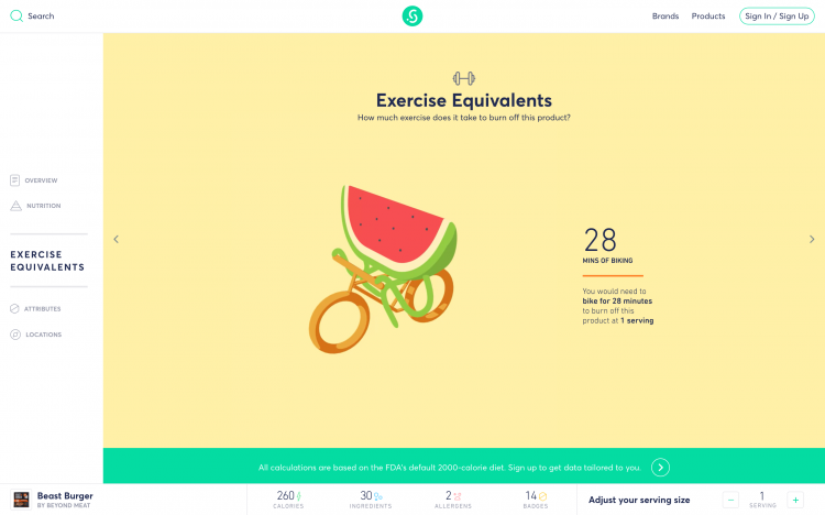 Visualization showing how much exercise is needed to burn off a serving size