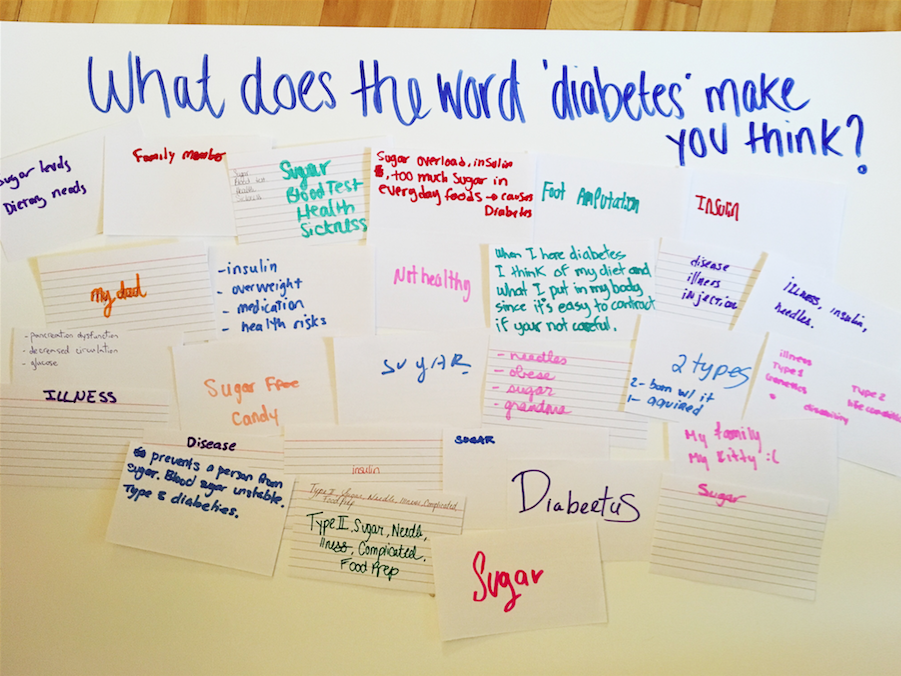 poster with people's answers to what word pops into their mind when they hear 'diabetes'