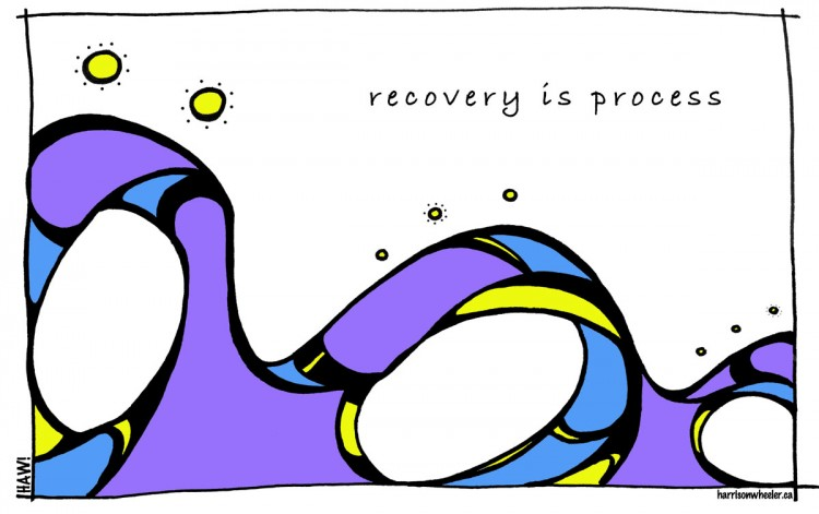 "Illustration of wavy lines with the text ""recovery is process."""