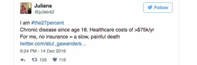 "Tweet saying ""I am #the27percent Chronic disease since age 18. Healthcare costs of >$75k/yr For me, no insurance = a slow, painful death """