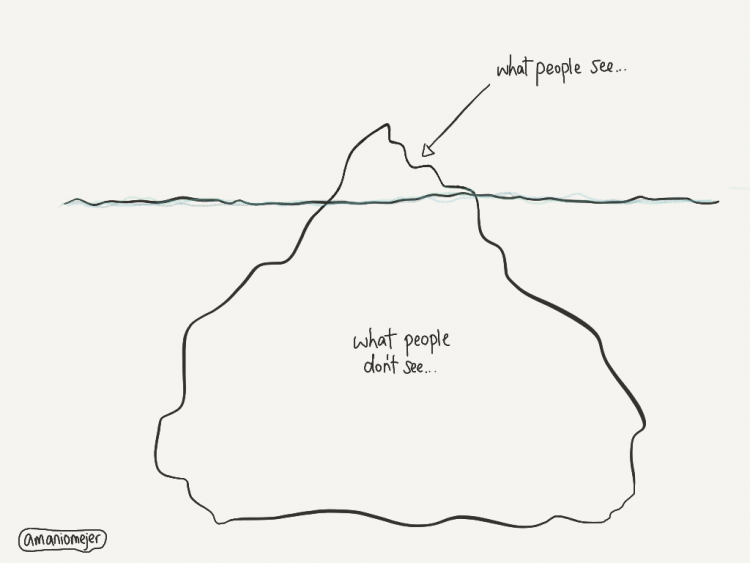 drawing of iceberg