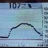 image of glucose monitor screen