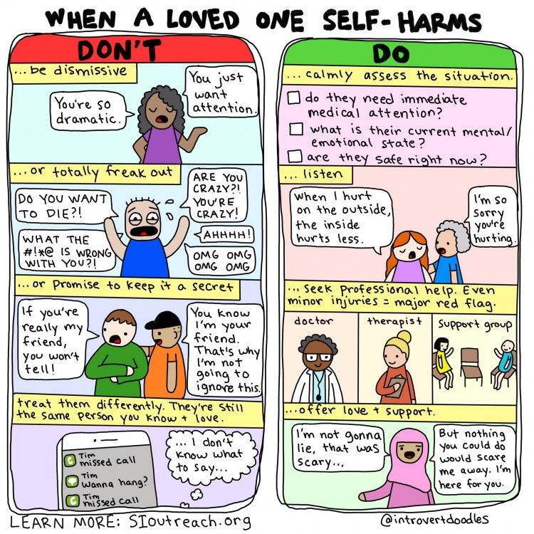 Comic that shows what to do when a loved one self-harms.
