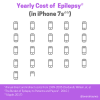 One year of epilepsy treatment would cost 21.5 iPhones.