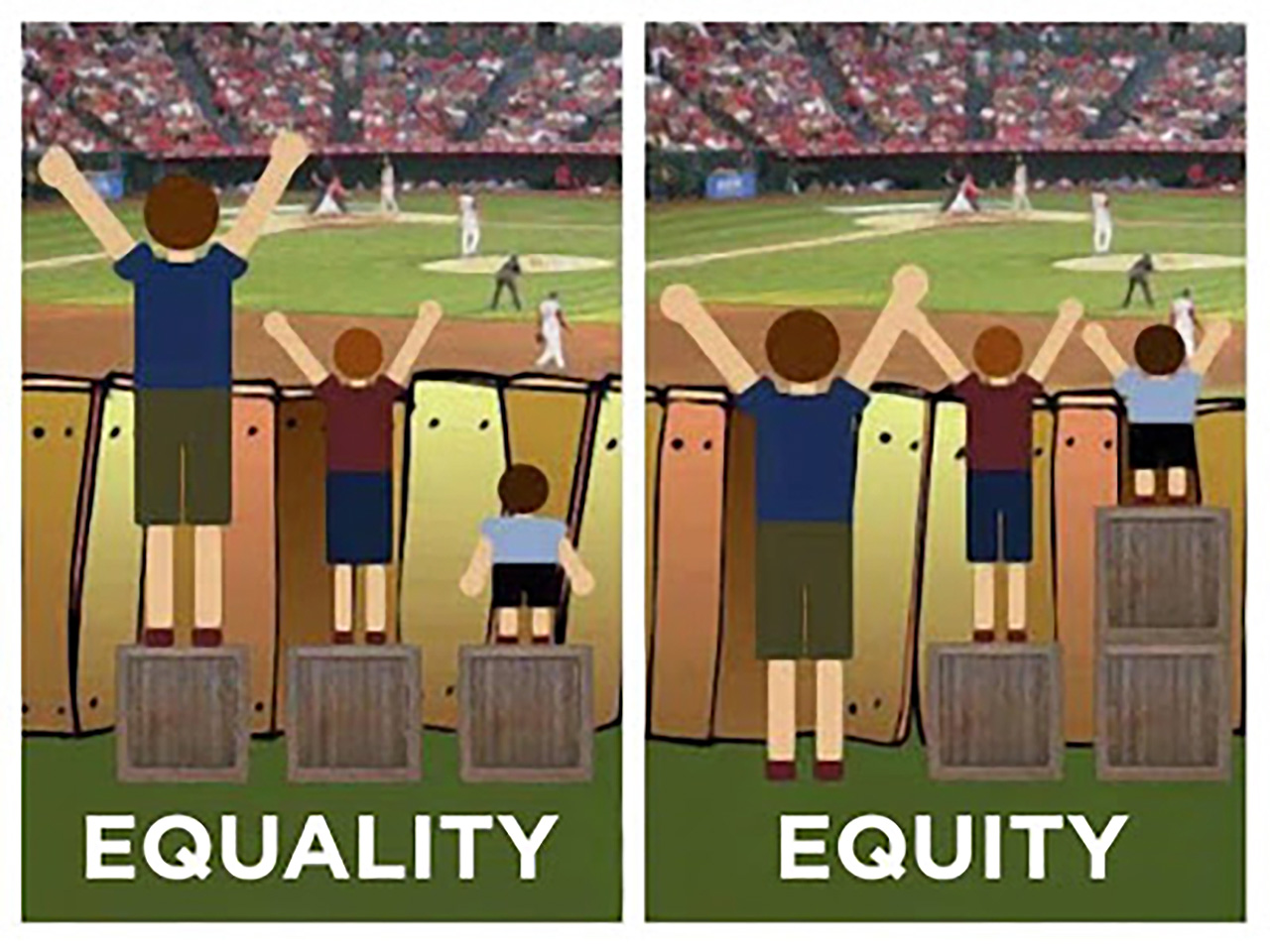 Equality vs. Equity image of children standing on boxes to watch a baseball game..