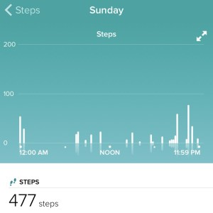 fitbit tracker showing 477 steps