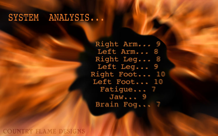 analyzing pain in each part of the body