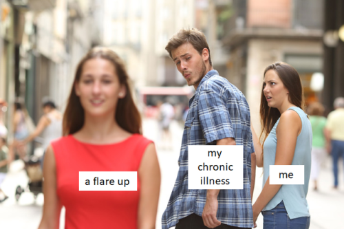 chronic illness checking out flare-up and 'me' looking shocked