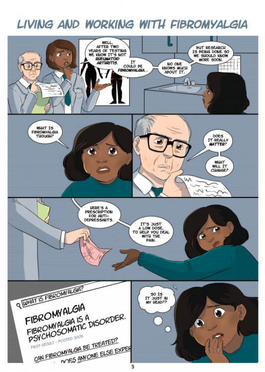 fibromyalgia and us comic: conversation between a doctor and patient with the doctor saying you have fibromyalgia and prescribing antidepressants and the patient asking what fibro is and is it all in her head