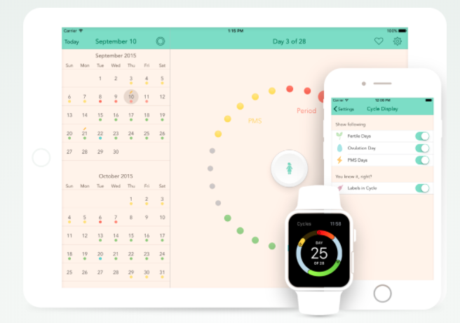 screenshots of apple watch, ipad and iphone using cycles app