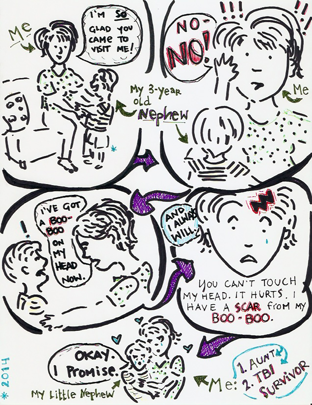 Comic illustration by Teresa Reilly in which she explains TBI to her nephew.
