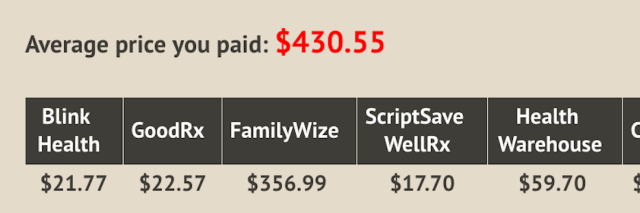 Abilify costs