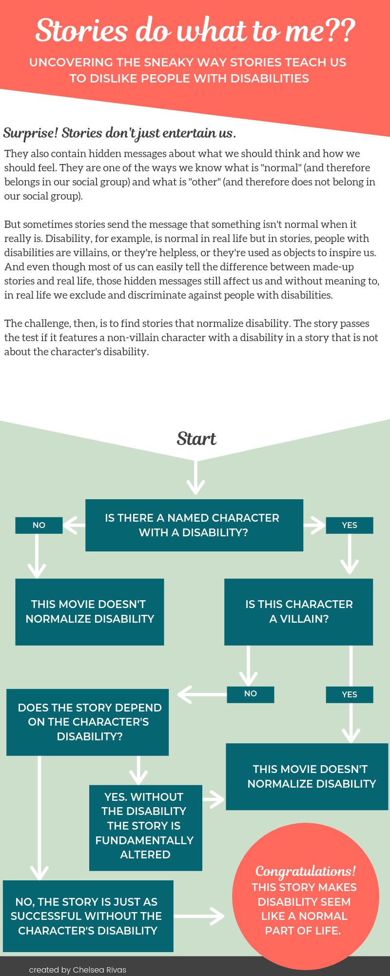 Infographic illustrating the disability representation test (described fully in article text.)