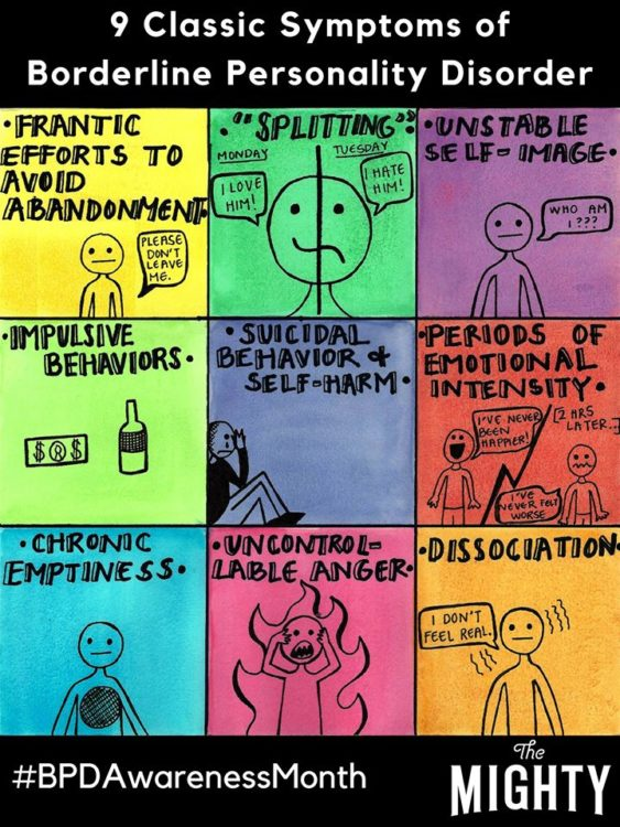 Image of the 9 classic symptoms of BPD: frantic efforts to avoid abandonment, splitting, unstable self-image, impulsive behaviors, suicidal behavior and self-harm, periods of emotional intensity, chronic emptiness, dissciation, uncontrollable anger