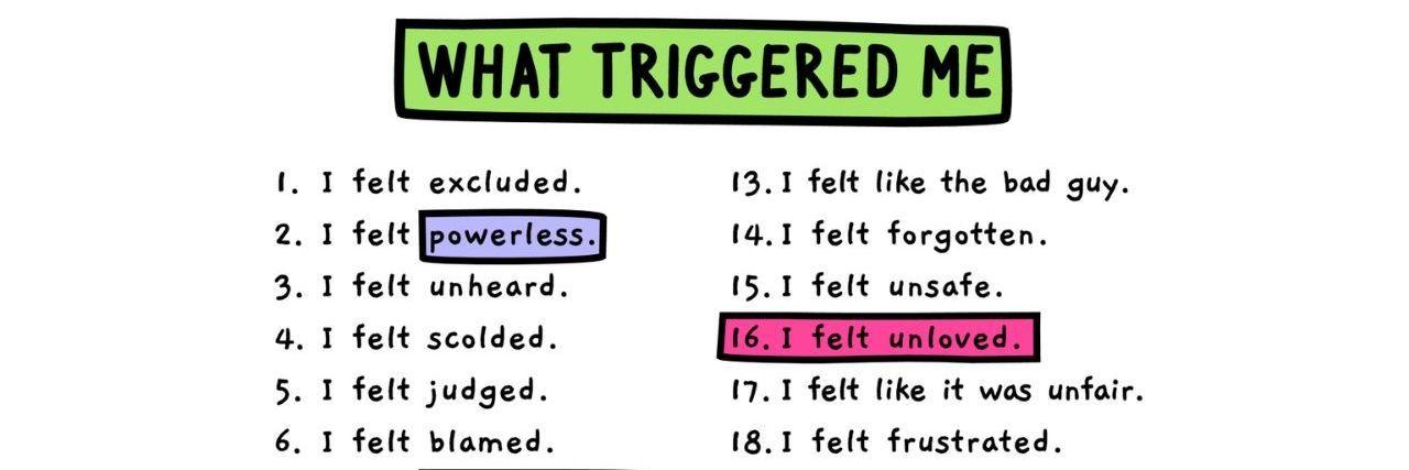 Triggered?