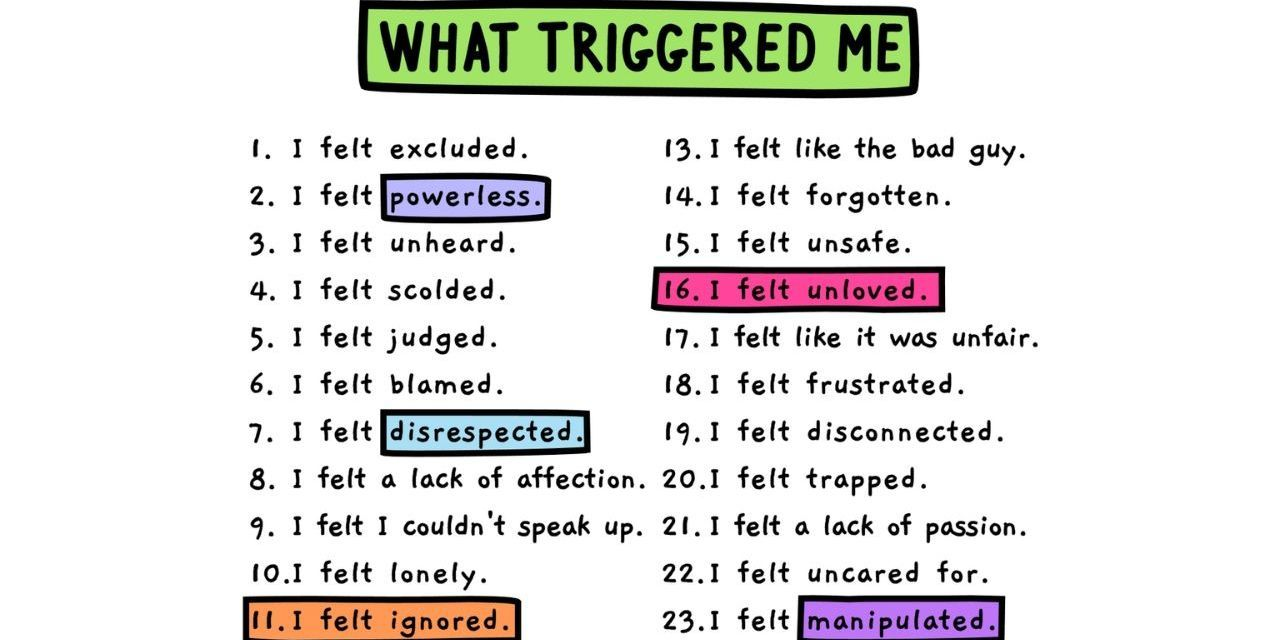 This Graphic Can Help You Identify What Triggers You in Relationships