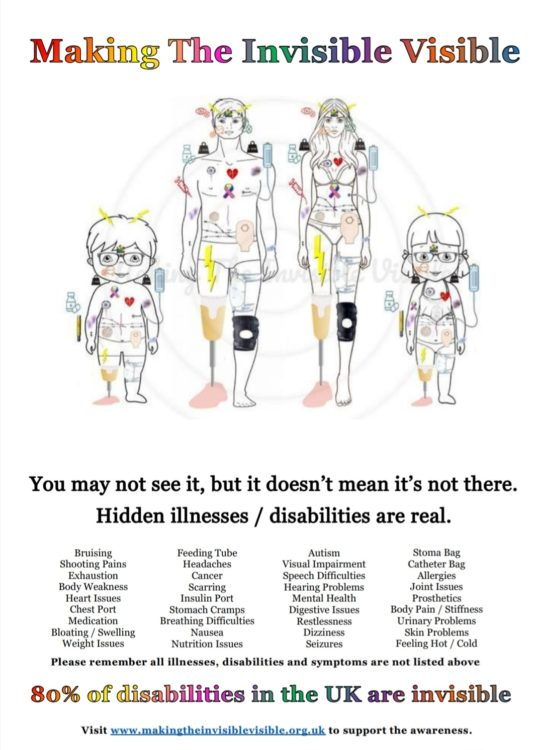 Image of invisible disabilities.