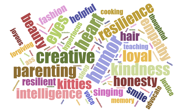 """A """"word cloud"""" containing a group of over 20 words, differing in color and size, where the largest words are those used more frequently, including: empathy, intelligence, kindness, resilience, humor, eyes, parenting, kitties, heart, beauty."""